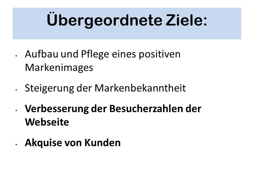 Übergeordnete Ziele: Aufbau und Pflege eines positiven Markenimages Steigerung der Markenbekanntheit Verbesserung der Besucherzahlen der Webseite Akqu