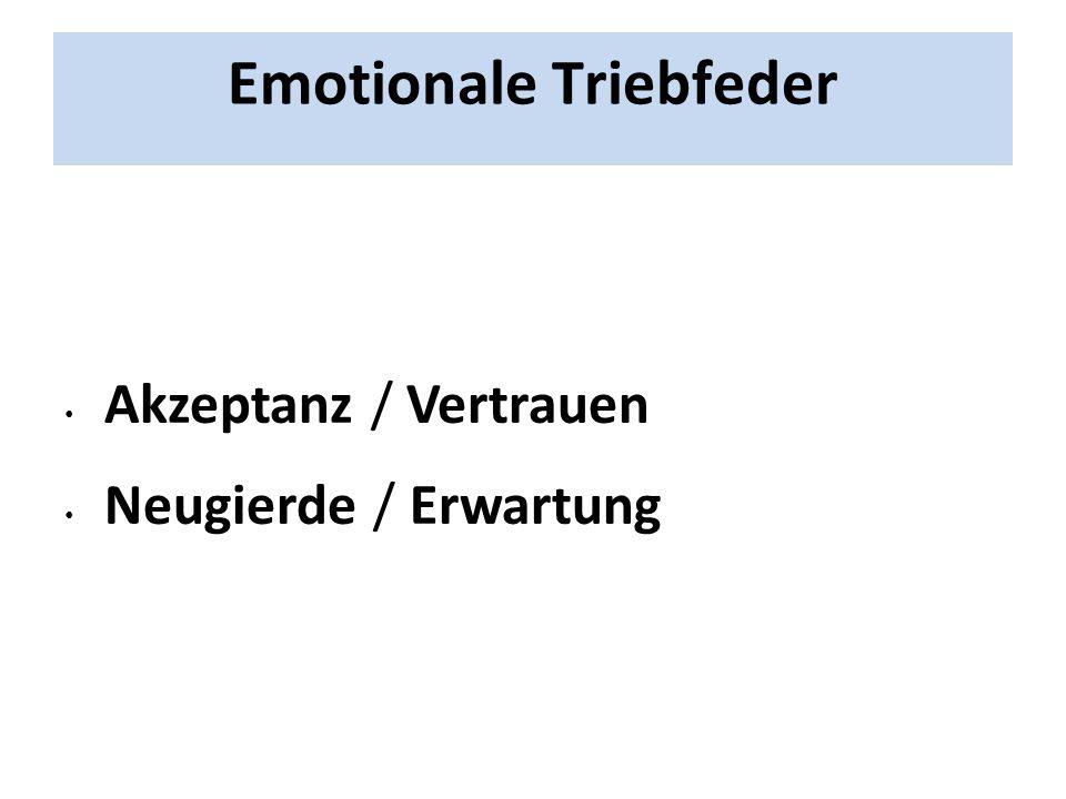 Emotionale Triebfeder Akzeptanz / Vertrauen Neugierde / Erwartung