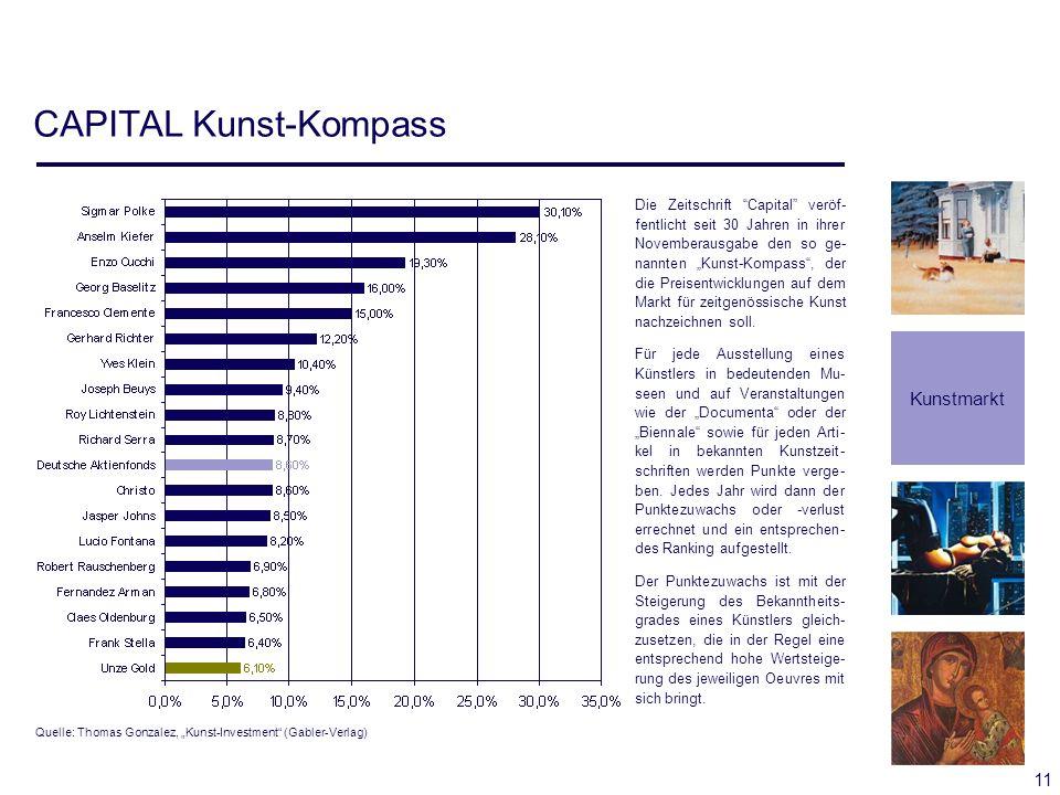 11 CAPITAL Kunst-Kompass Kunstmarkt Die Zeitschrift Capital veröf- fentlicht seit 30 Jahren in ihrer Novemberausgabe den so ge- nannten Kunst-Kompass,