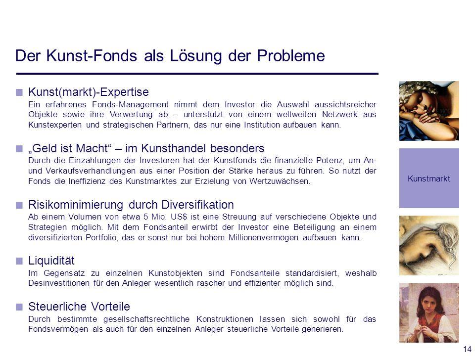14 Der Kunst-Fonds als Lösung der Probleme Kunst(markt)-Expertise Ein erfahrenes Fonds-Management nimmt dem Investor die Auswahl aussichtsreicher Obje
