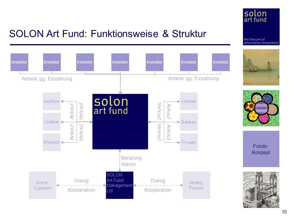 16 SOLON Art Fund: Funktionsweise & Struktur Fonds- Konzept SOLON Art Fund Management Ltd. Investor Anteile gg. Einzahlung Beratung Admin Kunst- Exper