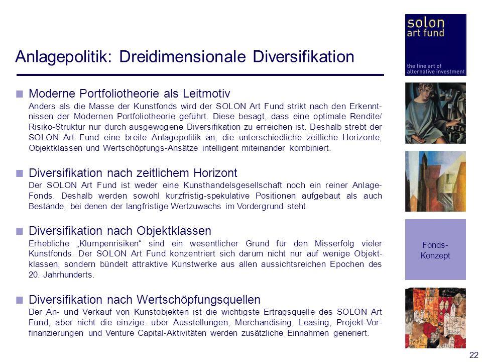 22 Anlagepolitik: Dreidimensionale Diversifikation Fonds- Konzept Moderne Portfoliotheorie als Leitmotiv Anders als die Masse der Kunstfonds wird der