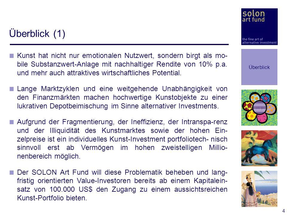 15 Fonds- Konzept