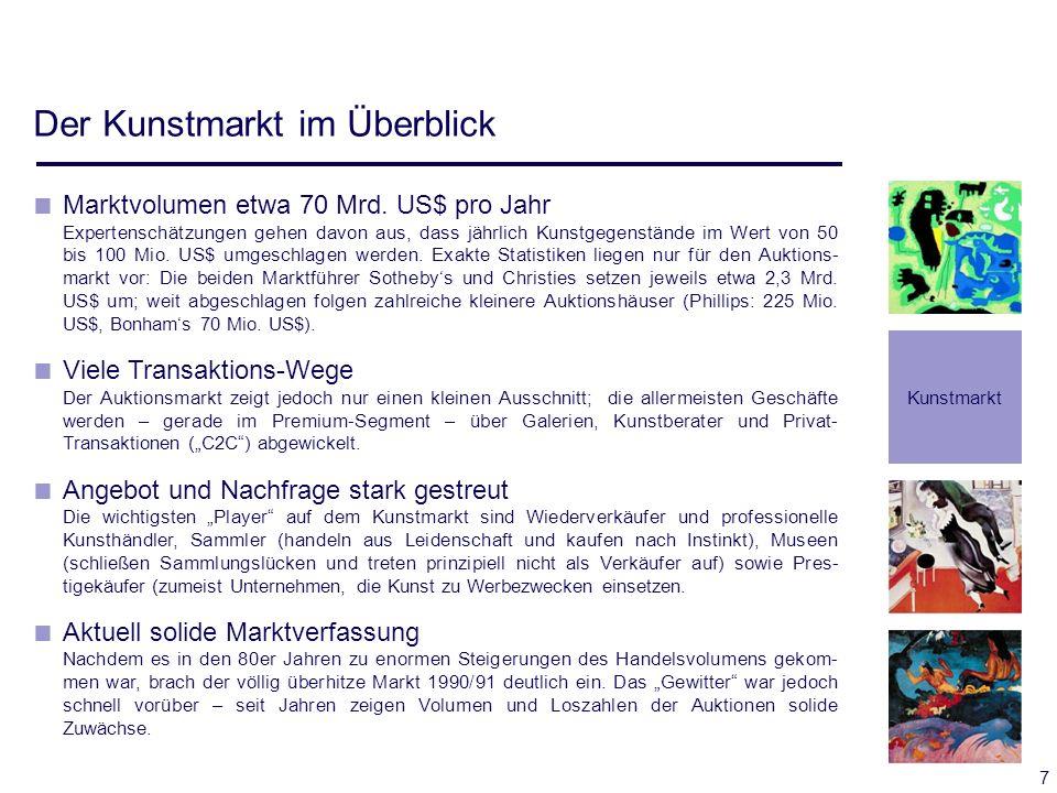 18 Management: Reiner Opoku, CEO Händler für Zeitgenössische Kunst Reiner Opoku ist selbständiger Kunsthändler mit Sitz in Köln.
