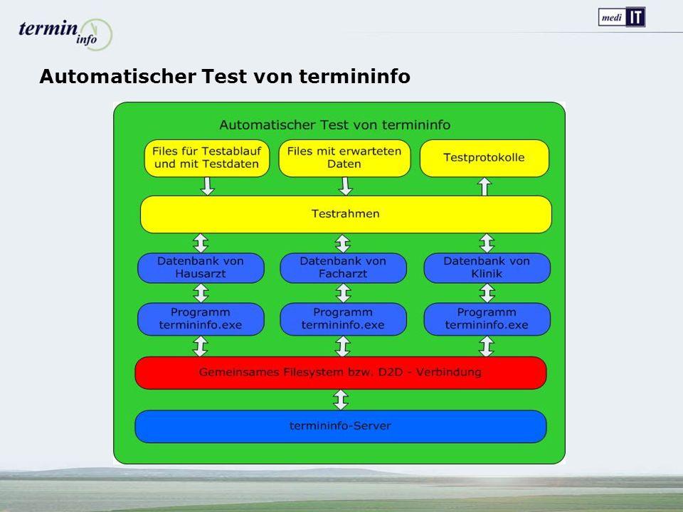 Automatischer Test von termininfo