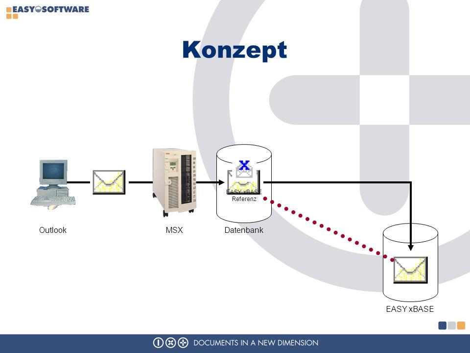 Konzept MSXOutlookDatenbank EASY xBASE EASY xBASE Referenz