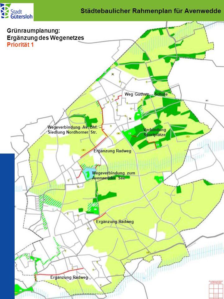 Städtebaulicher Rahmenplan für Avenwedde Grünraumplanung: Ergänzung des Wegenetzes Priorität 1 Verbindung Sportplätze Wegeverbindung Av.-Bhf. – Siedlu