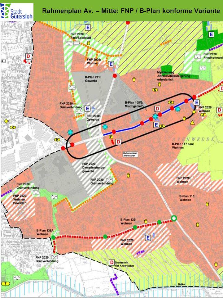 Rahmenplan Av. – Mitte: FNP / B-Plan konforme Variante