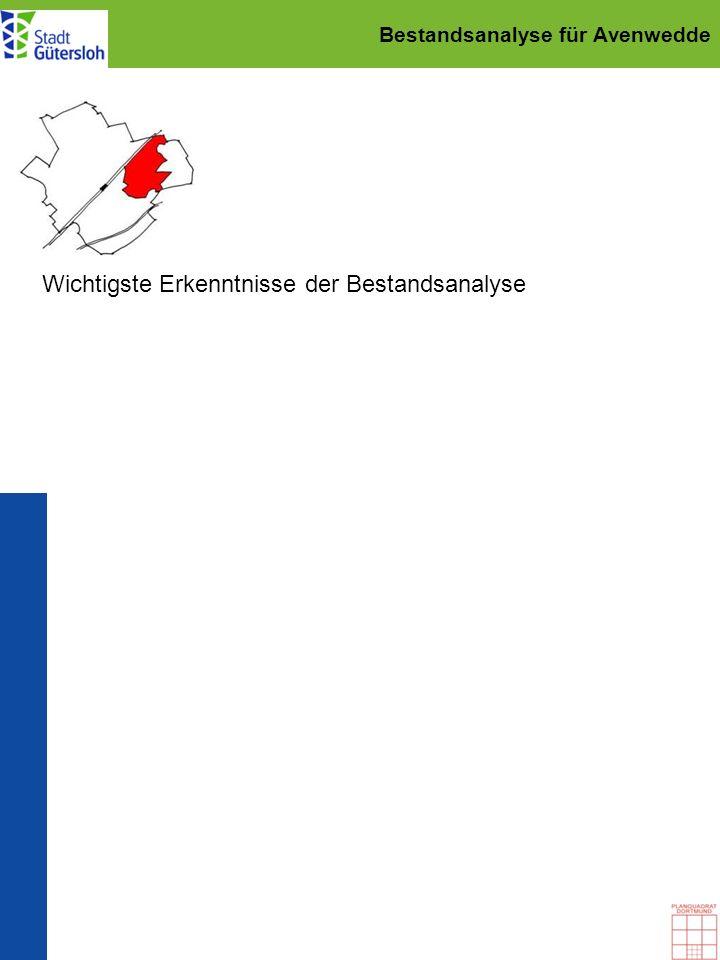 Städtebaulicher Rahmenplan für Avenwedde Grünraumplanung: Neue öffentliche Grünflächen Friedhofserweiterung Avenwedde-Bahnhof Friedhofserweiterung Avenwedde-Mitte Bolzplatz und Grünverbindung westlicher Ortsrand Park und Spielplatz Avenwedder See Grünspange Nord: Park, Spielplatz, Freizeiteinrichtung Grünverbindung Avenwedde-Mitte Grünverbindung Eimerheide Grünverbindung zur Dalke