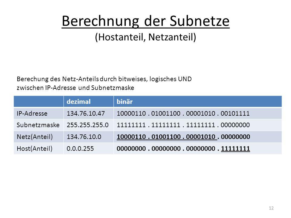 Berechnung der Subnetze (Hostanteil, Netzanteil) dezimalbinär IP-Adresse134.76.10.4710000110. 01001100. 00001010. 00101111 Subnetzmaske255.255.255.011