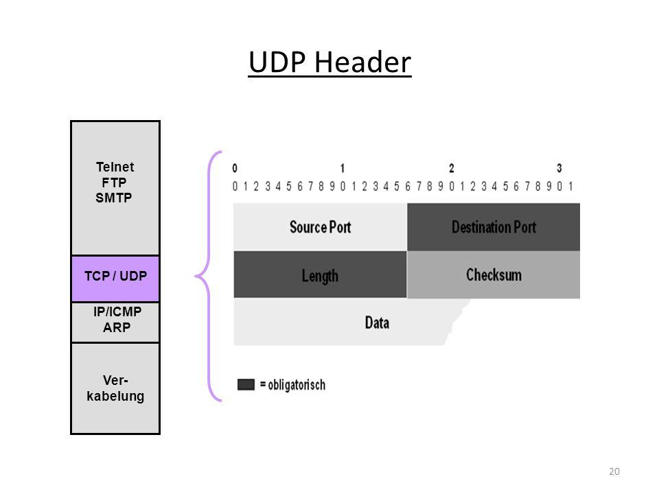 UDP Header IP/ICMP ARP TCP / UDP Telnet FTP SMTP Ver- kabelung 20