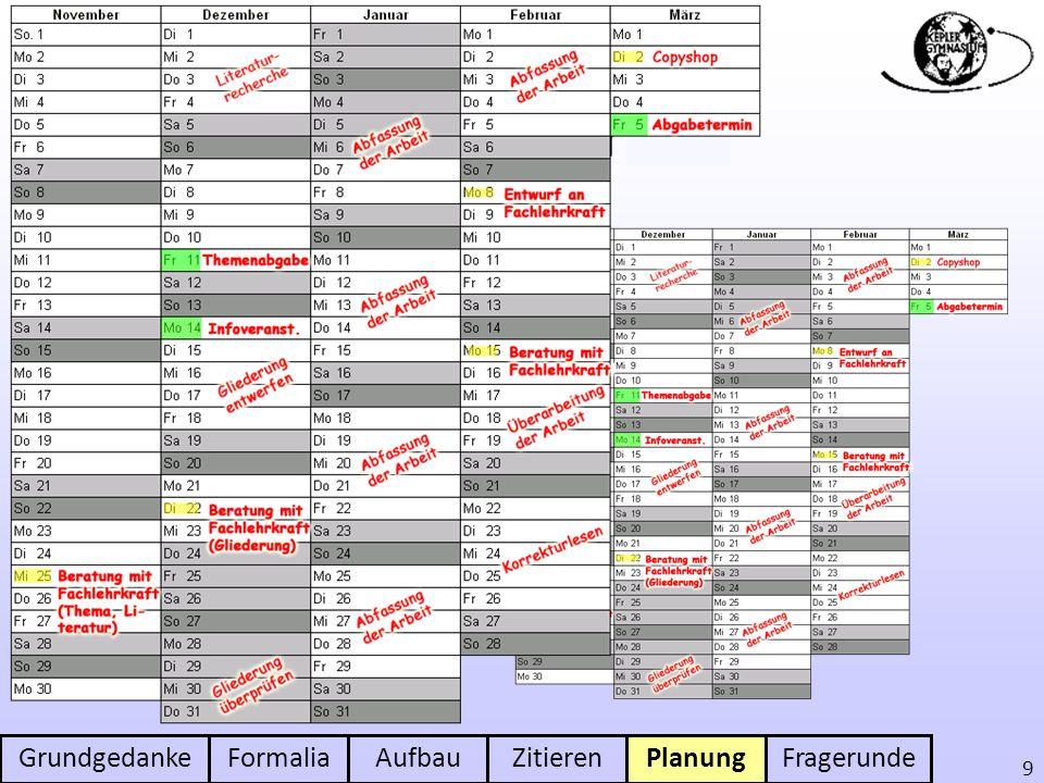 GrundgedankeFormaliaAufbauZitierenPlanungFragerunde 9 Planung der Arbeit Mit unvorherge- sehenen Ereig- nissen rechnen Zeitmanagement im Auge behalten