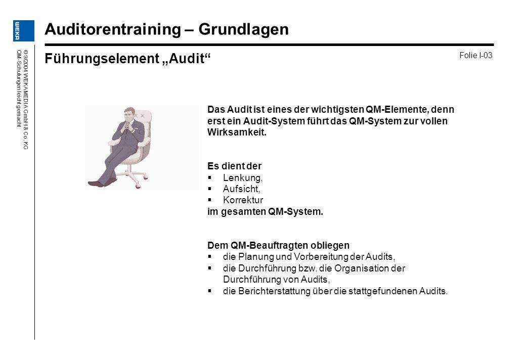 © 9/2004 WEKA MEDIA GmbH & Co. KGQM-Schulungen leicht gemacht Das Audit ist eines der wichtigsten QM-Elemente, denn erst ein Audit-System führt das QM