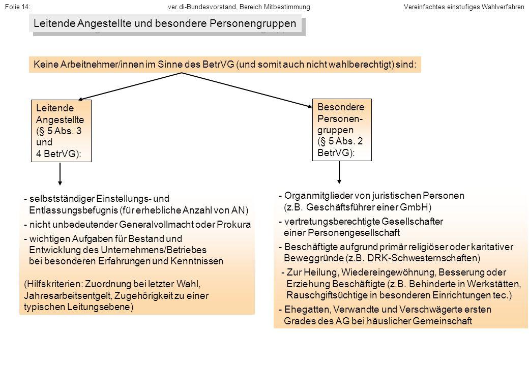 ver.di-Bundesvorstand, Bereich MitbestimmungFolie 14: Leitende Angestellte und besondere Personengruppen Leitende Angestellte (§ 5 Abs. 3 und 4 BetrVG