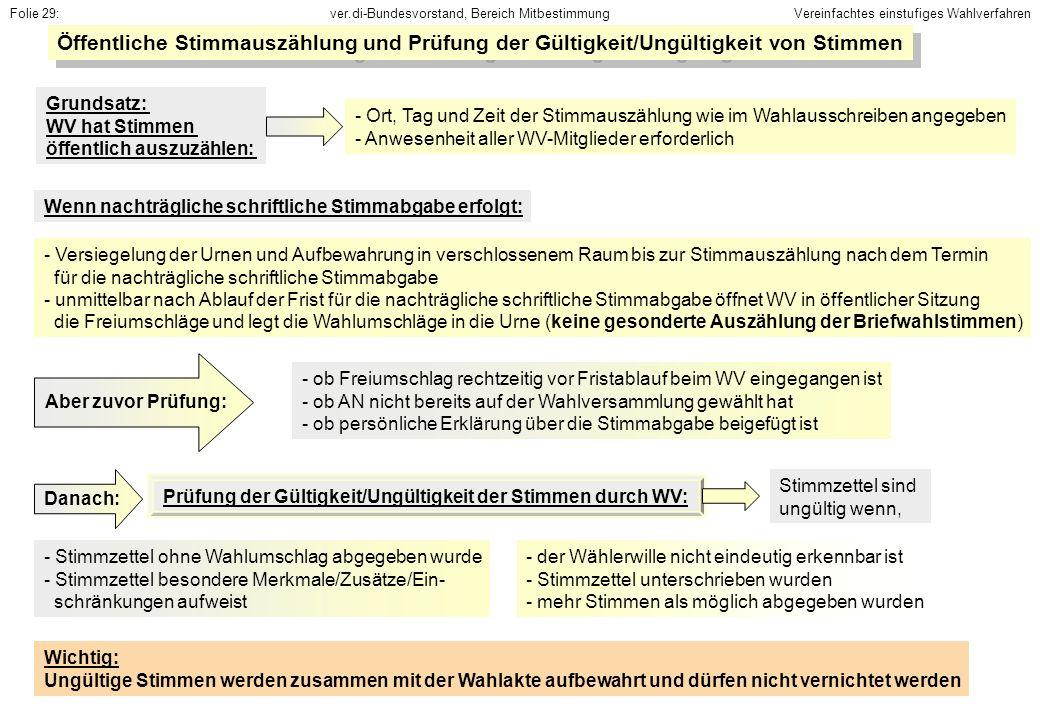 ver.di-Bundesvorstand, Bereich Mitbestimmung Prüfung der Gültigkeit/Ungültigkeit der Stimmen durch WV: Folie 29: - Stimmzettel ohne Wahlumschlag abgeg