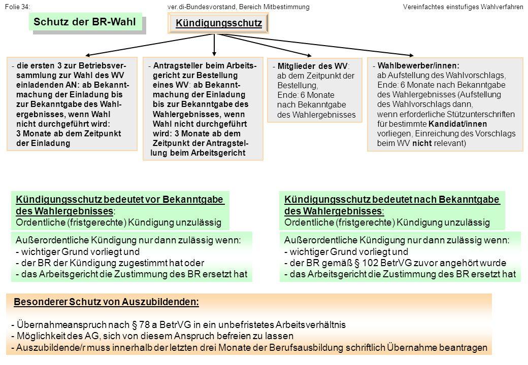 ver.di-Bundesvorstand, Bereich MitbestimmungFolie 34: Schutz der BR-Wahl - die ersten 3 zur Betriebsver- sammlung zur Wahl des WV einladenden AN: ab B