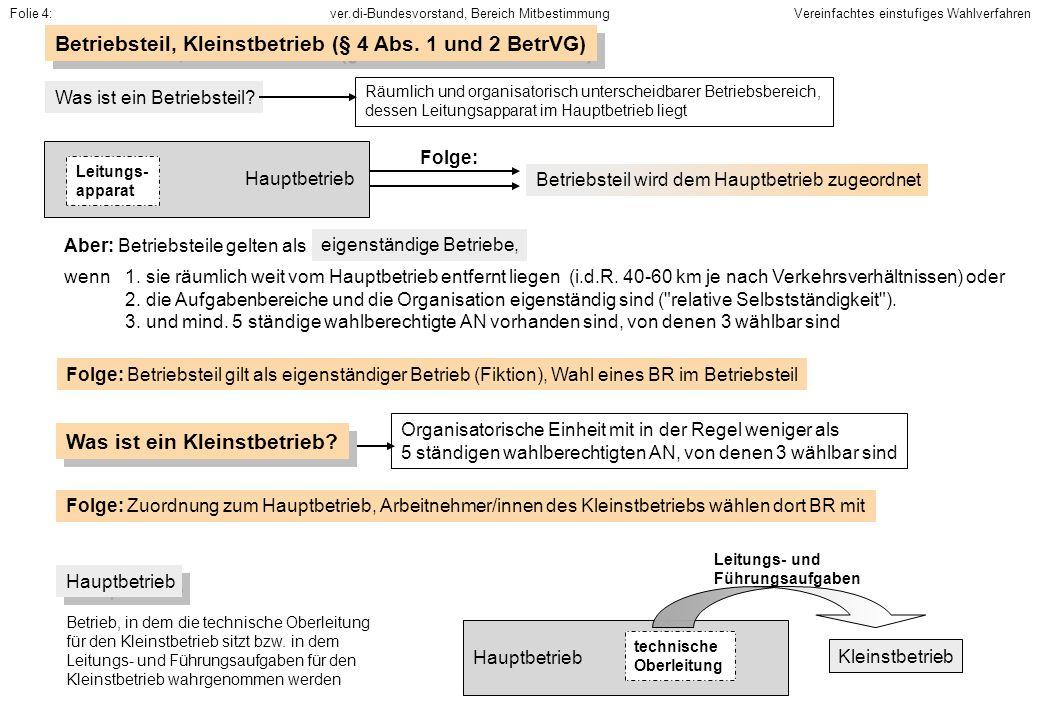 ver.di-Bundesvorstand, Bereich MitbestimmungFolie 4: Betriebsteil, Kleinstbetrieb (§ 4 Abs. 1 und 2 BetrVG) Räumlich und organisatorisch unterscheidba