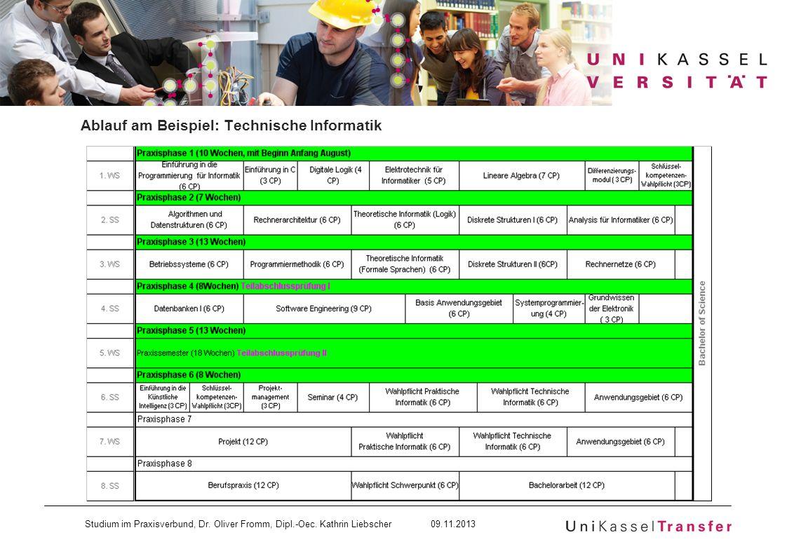 Studium im Praxisverbund, Dr. Oliver Fromm, Dipl.-Oec. Kathrin Liebscher 09.11.2013 Ablauf am Beispiel: Technische Informatik