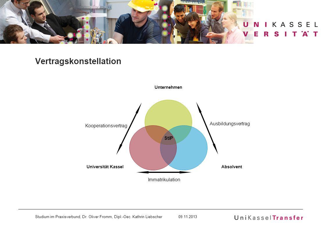 Studium im Praxisverbund, Dr. Oliver Fromm, Dipl.-Oec. Kathrin Liebscher 09.11.2013 Vertragskonstellation Kooperationsvertrag Immatrikulation StiP Aus