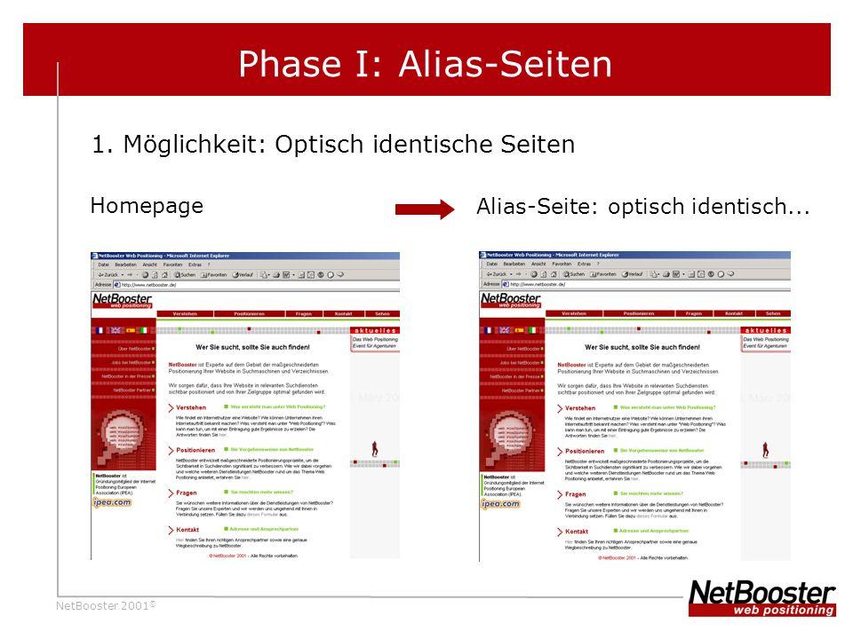 NetBooster 2001 © Phase I: Alias-Seiten...aber optimiert in Bezug auf: Themen Suchphrasen Key Words Auffindbarkeit durch die Suchmaschinen...in Übereinstimmung mit der Relevanz des Inhaltes der Seite
