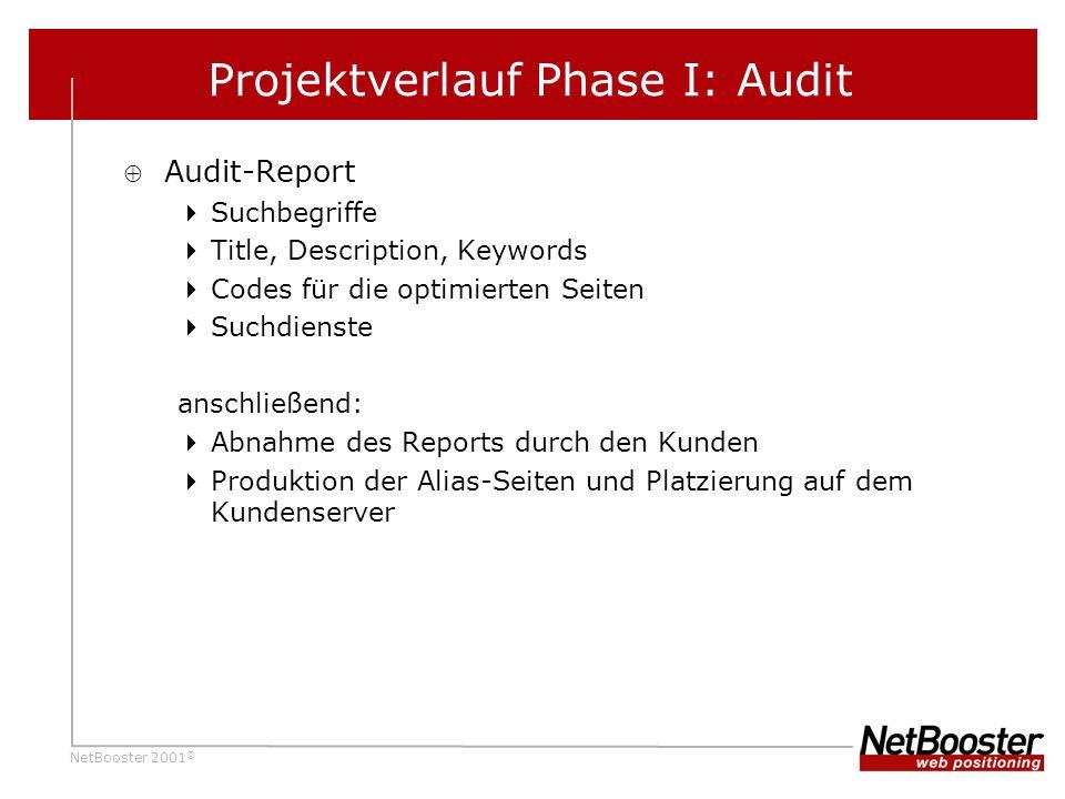 NetBooster 2001 © Projektverlauf Phase I: Audit Audit-Report Suchbegriffe Title, Description, Keywords Codes für die optimierten Seiten Suchdienste anschließend: Abnahme des Reports durch den Kunden Produktion der Alias-Seiten und Platzierung auf dem Kundenserver