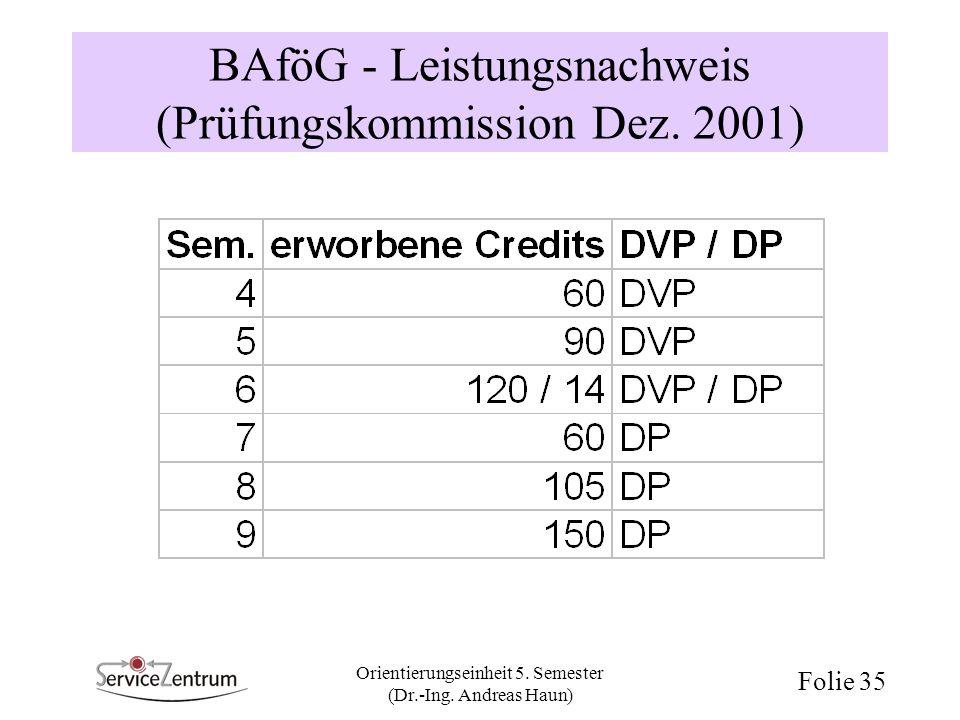 Orientierungseinheit 5. Semester (Dr.-Ing. Andreas Haun) Folie 35 BAföG - Leistungsnachweis (Prüfungskommission Dez. 2001)