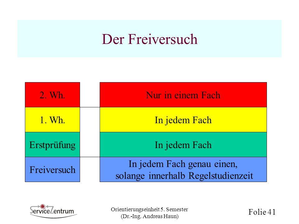Orientierungseinheit 5. Semester (Dr.-Ing. Andreas Haun) Folie 41 Der Freiversuch 2. Wh. Erstprüfung 1. Wh. Freiversuch Nur in einem Fach In jedem Fac
