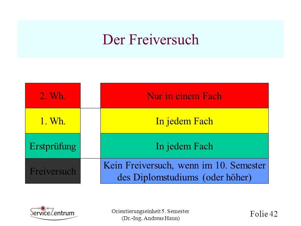 Orientierungseinheit 5. Semester (Dr.-Ing. Andreas Haun) Folie 42 Der Freiversuch 2. Wh. Erstprüfung 1. Wh. Freiversuch Nur in einem Fach In jedem Fac