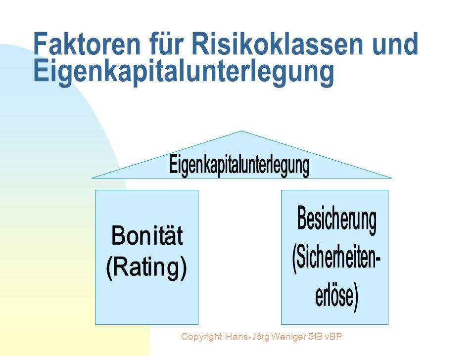 Copyright: Hans-Jörg Weniger StB vBP Wie wirkt sich das Rating auf die Kreditgewährung aus n Differenzierte Eigenkapitalunterlegung führt zu einer stä
