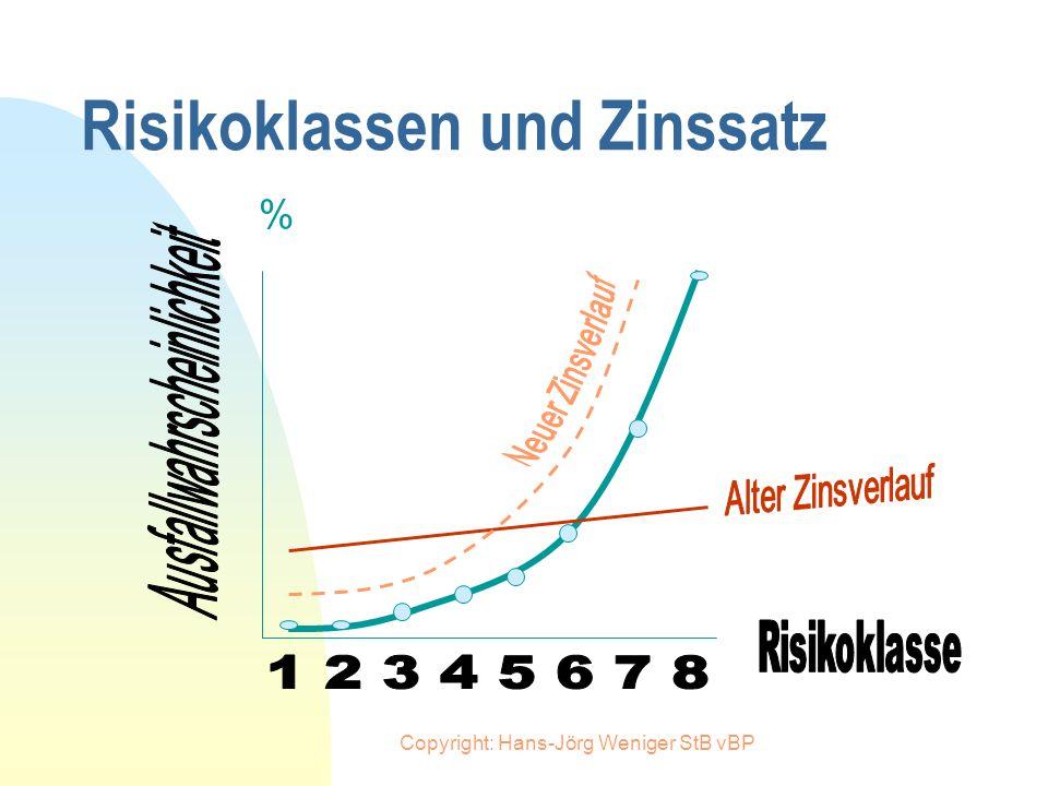 Copyright: Hans-Jörg Weniger StB vBP Faktoren für Risikoklassen und Eigenkapitalunterlegung