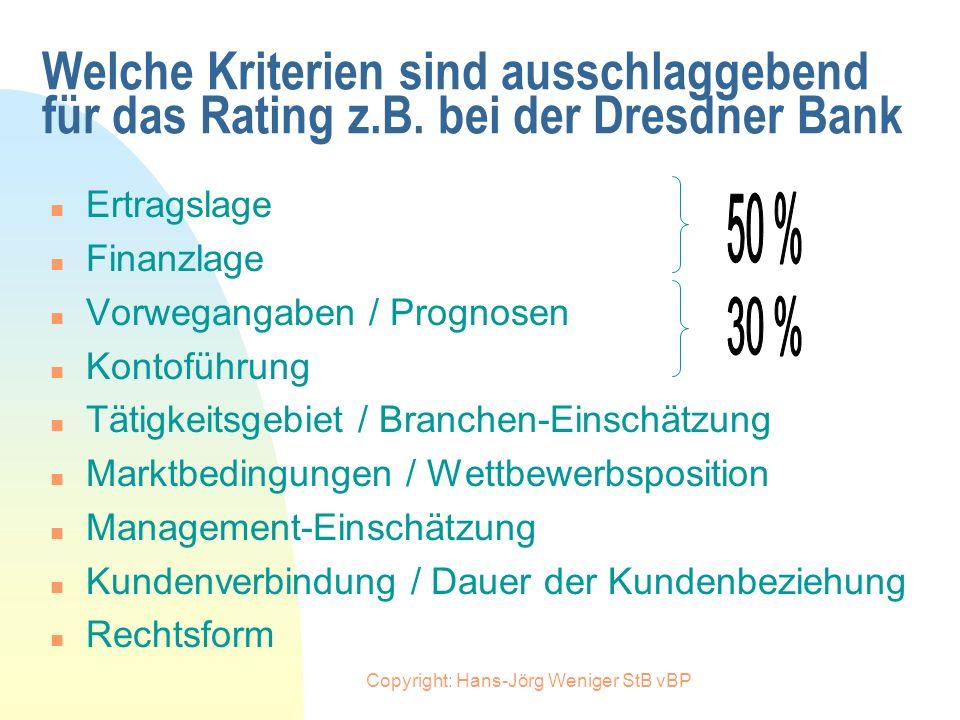 Copyright: Hans-Jörg Weniger StB vBP Risikoklassen und Zinssatz %