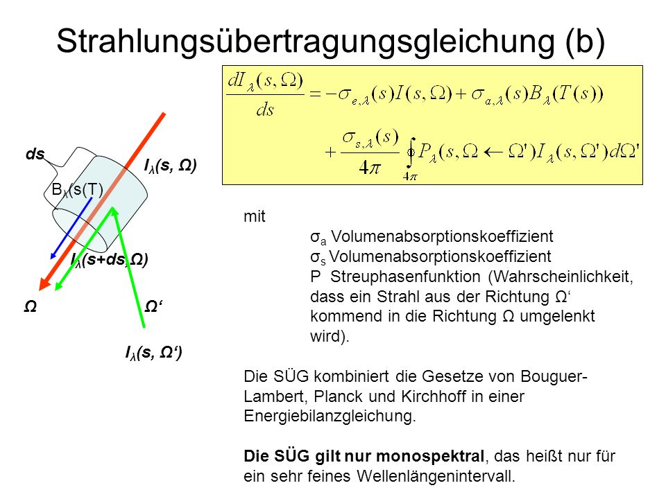 Strahlungsübertragungsgleichung (b) ds I λ (s, Ω) I λ (s+ds,Ω) I λ (s, Ω) B λ (s(T) Ω Ω mit σ a Volumenabsorptionskoeffizient σ s Volumenabsorptionsko