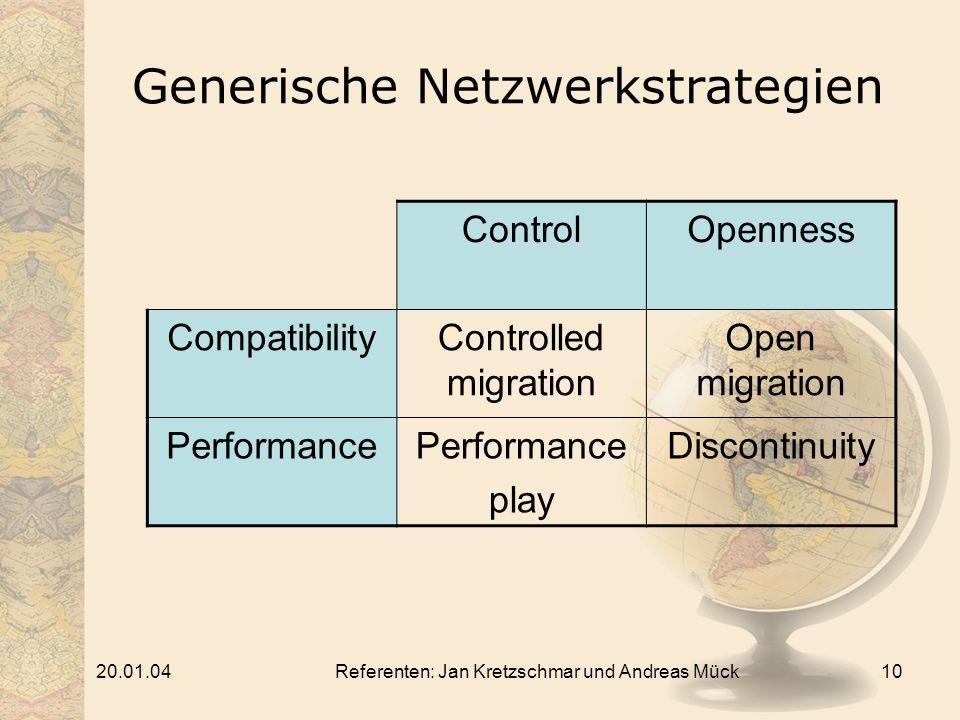 20.01.04Referenten: Jan Kretzschmar und Andreas Mück10 Generische Netzwerkstrategien ControlOpenness CompatibilityControlled migration Open migration Performance play Discontinuity