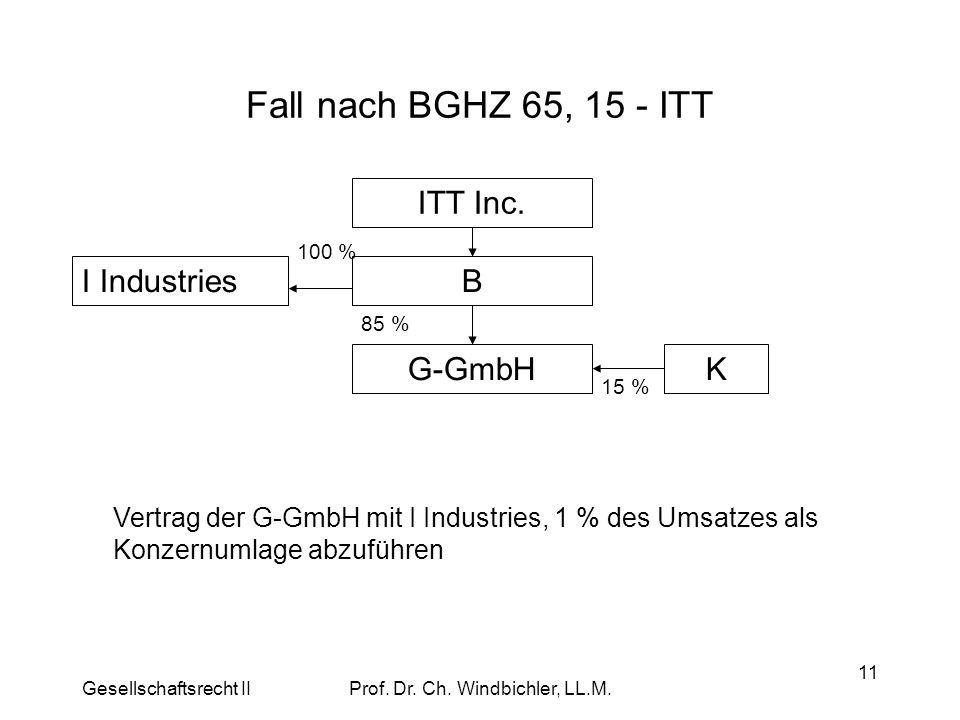 Gesellschaftsrecht IIProf. Dr. Ch. Windbichler, LL.M. 11 Fall nach BGHZ 65, 15 - ITT ITT Inc. B G-GmbHK 85 % 15 % I Industries 100 % Vertrag der G-Gmb