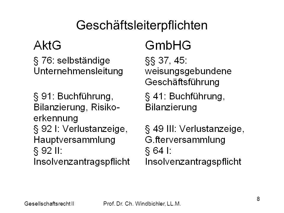 Gesellschaftsrecht IIProf. Dr. Ch. Windbichler, LL.M. 8 Geschäftsleiterpflichten