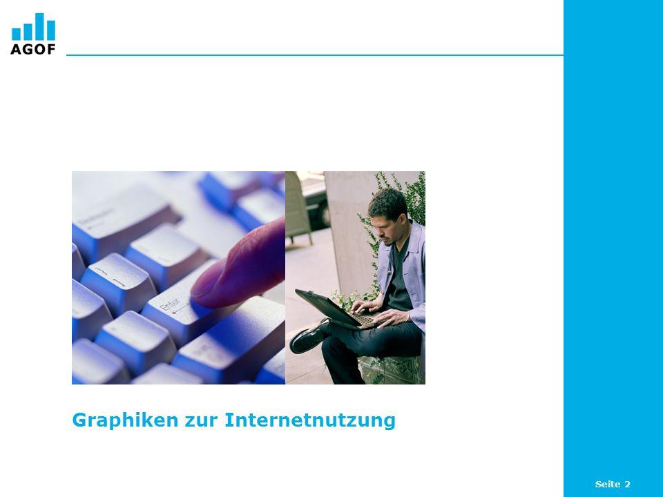 Seite 3 AGOF-Universum Internetnutzer in den letzten 3 Monaten (WNK): 49,68 Mio.
