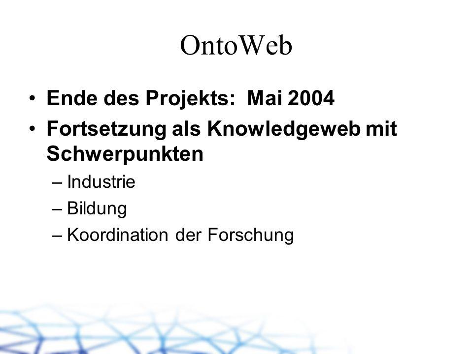 OntoWeb Ende des Projekts: Mai 2004 Fortsetzung als Knowledgeweb mit Schwerpunkten –Industrie –Bildung –Koordination der Forschung