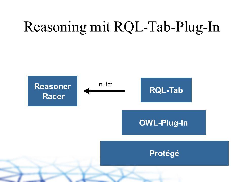 Reasoning mit RQL-Tab-Plug-In Protégé OWL-Plug-In RQL-Tab Reasoner Racer nutzt