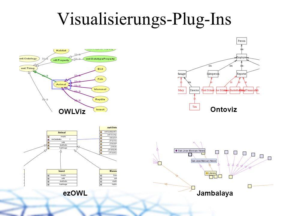 Visualisierungs-Plug-Ins Ontoviz ezOWL Jambalaya OWLViz