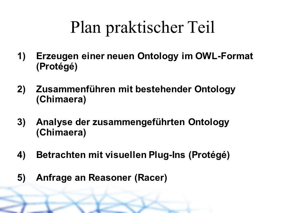 Plan praktischer Teil 1)Erzeugen einer neuen Ontology im OWL-Format (Protégé) 2)Zusammenführen mit bestehender Ontology (Chimaera) 3)Analyse der zusam