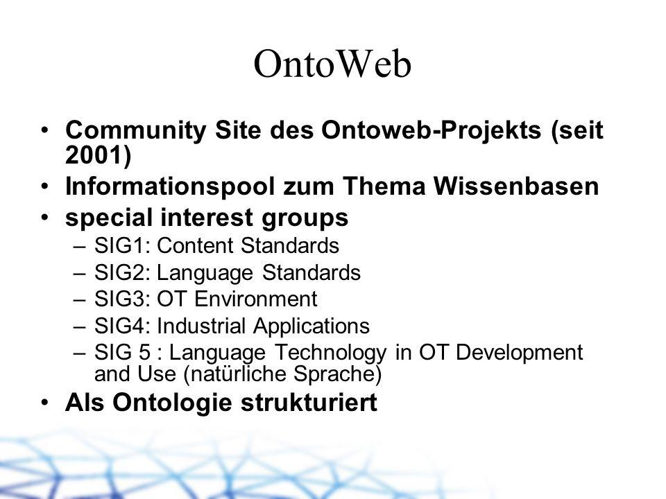 OntoWeb Community Site des Ontoweb-Projekts (seit 2001) Informationspool zum Thema Wissenbasen special interest groups –SIG1: Content Standards –SIG2: