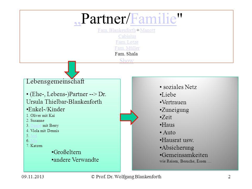 Partner/Familie Fam.Blankenforth + Manott Cabisius Fam.