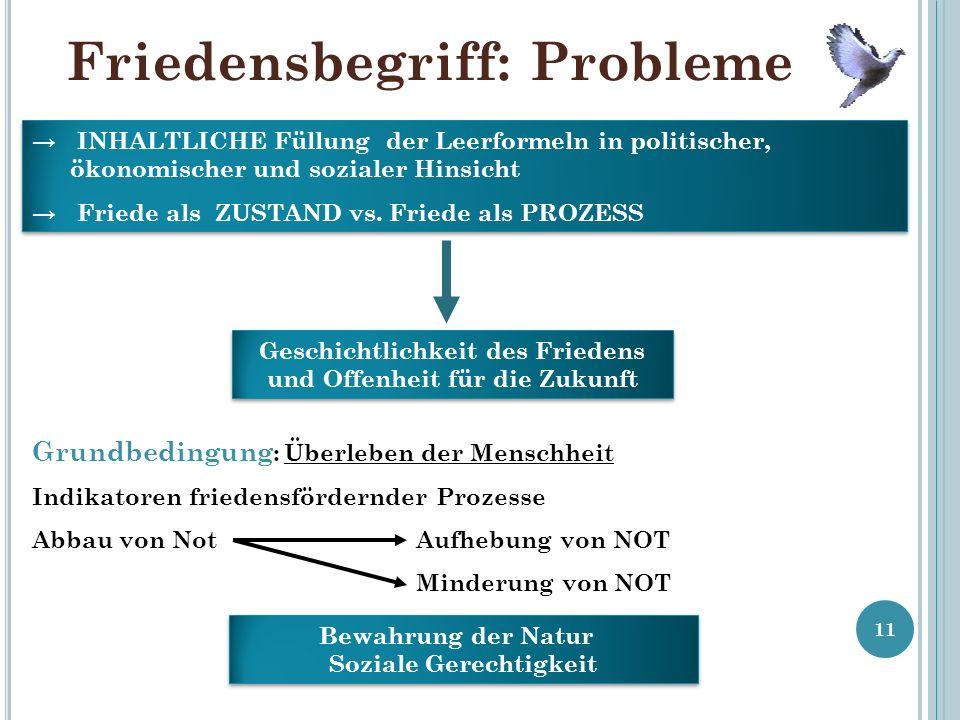 Friedensbegriff: Probleme 11 INHALTLICHE Füllung der Leerformeln in politischer, ökonomischer und sozialer Hinsicht Friede als ZUSTAND vs. Friede als