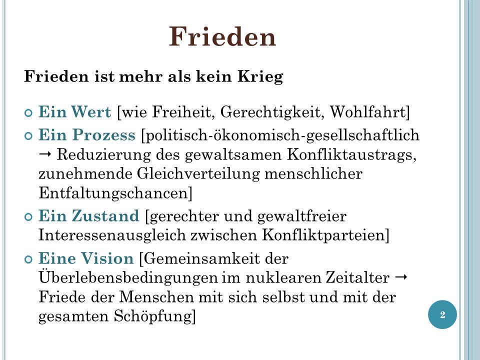 Literaturtipp Astrid Sahm u.a.(Hrsg.): Die Zukunft des Friedens.