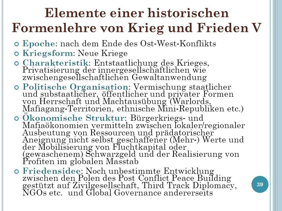 Elemente einer historischen Formenlehre von Krieg und Frieden V Epoche : nach dem Ende des Ost-West-Konflikts Kriegsform : Neue Kriege Charakteristik