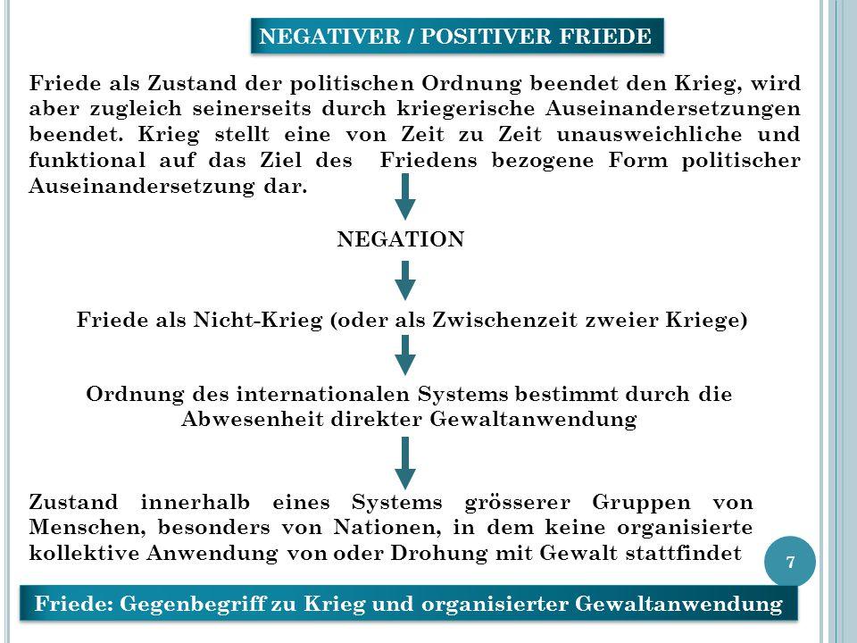 7 NEGATIVER / POSITIVER FRIEDE Friede als Zustand der politischen Ordnung beendet den Krieg, wird aber zugleich seinerseits durch kriegerische Auseina