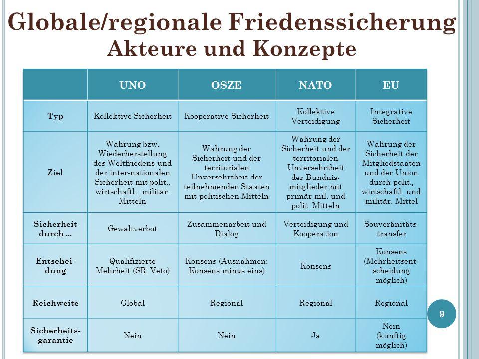Literaturtipp Peter Imbusch / Ralf Zoll (Hrsg.): Friedens- und Konfliktforschung.
