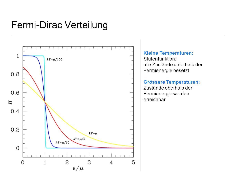Fermi-Dirac Verteilung Kleine Temperaturen: Stufenfunktion: alle Zustände unterhalb der Fermienergie besetzt Grössere Temperaturen: Zustände oberhalb