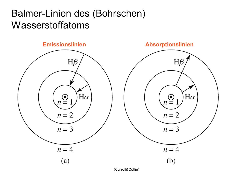 Balmer-Linien des (Bohrschen) Wasserstoffatoms (Carroll&Ostlie) EmissionslinienAbsorptionslinien