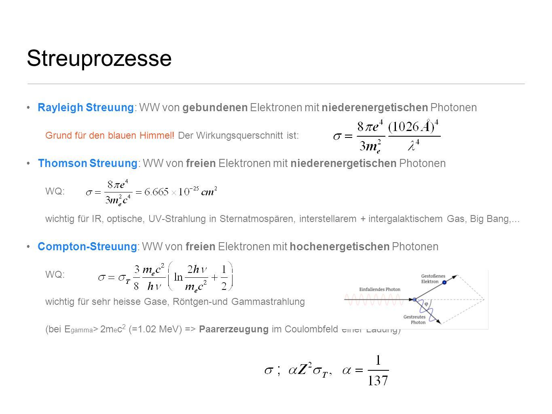 Streuprozesse Rayleigh Streuung: WW von gebundenen Elektronen mit niederenergetischen Photonen Grund für den blauen Himmel! Der Wirkungsquerschnitt is